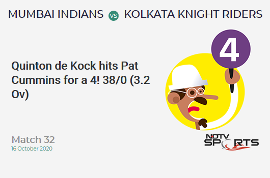 MI vs KKR: Match 32: Quinton de Kock hits Pat Cummins for a 4! Mumbai Indians 38/0 (3.2 Ov). Target: 149; RRR: 6.66