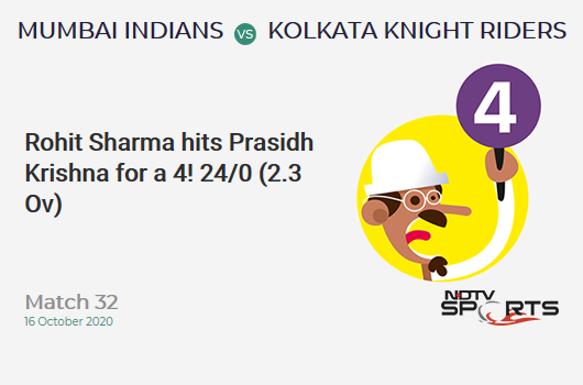MI vs KKR: Match 32: Rohit Sharma hits Prasidh Krishna for a 4! Mumbai Indians 24/0 (2.3 Ov). Target: 149; RRR: 7.14