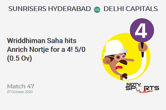 SRH vs DC: Match 47: Wriddhiman Saha hits Anrich Nortje for a 4! Sunrisers Hyderabad 5/0 (0.5 Ov). CRR: 6