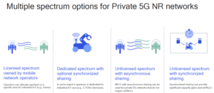Top 10 Cyber Threats to Private 5G/LTE Networks