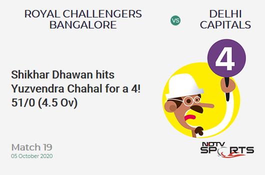 RCB vs DC: Match 19: Shikhar Dhawan hits Yuzvendra Chahal for a 4! Delhi Capitals 51/0 (4.5 Ov). CRR: 10.55