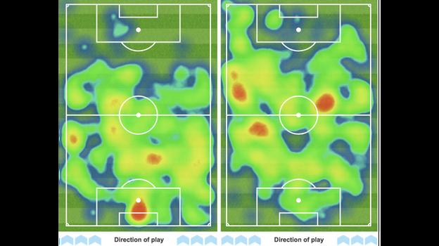 Diagrams with the heat card of the first half of Manchester United (left) versus Arsenal (right)