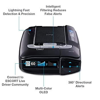 The 8 Best Radar Detector 2021 [ Reviews & Guide ]