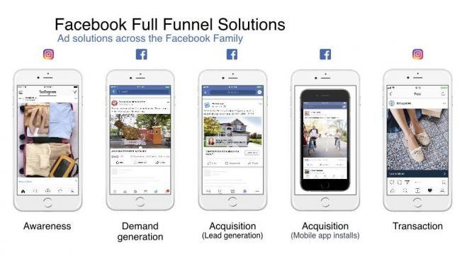 Instagram and the Facebook funnel
