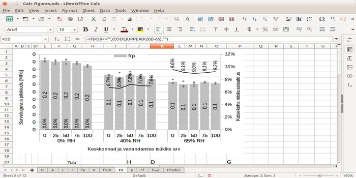 Top 10 Free Office Suite Software for Linux –