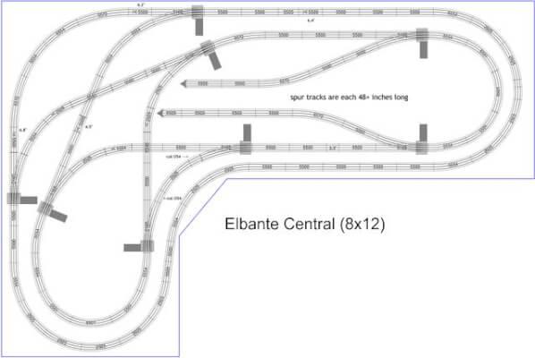 O Track gauge Elbante Train Equipment