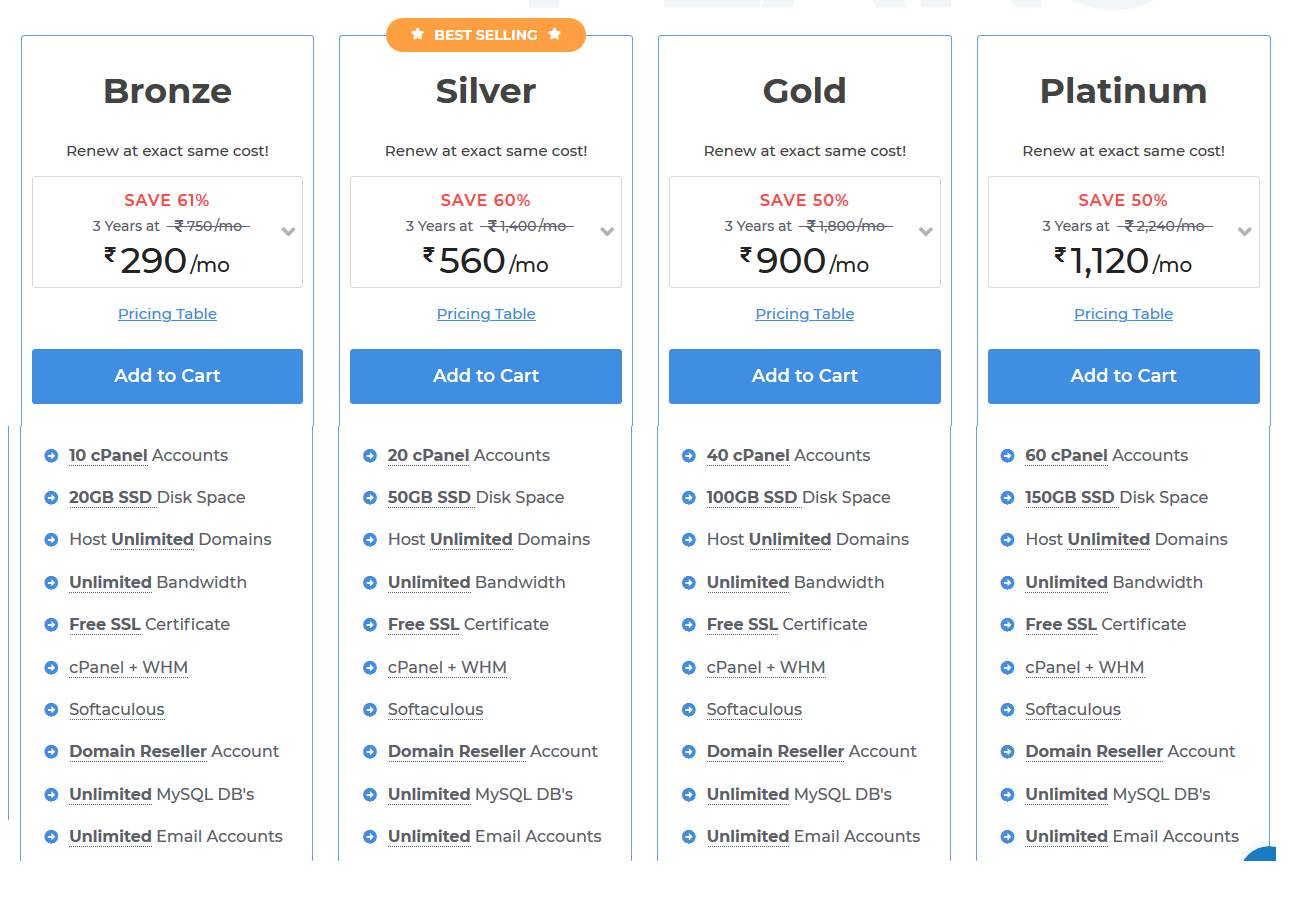 SSD reseller plans to establish itself in India.