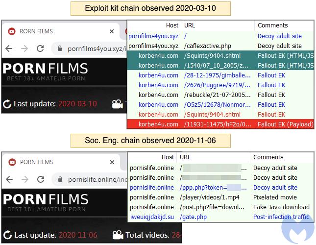 http://server.digimetriq.com/wp-content/uploads/2020/11/1605566724_819_Malsmoke-operators-abandon-exploit-kits-in-favor-of-social-engineering.png