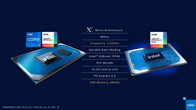 http://server.digimetriq.com/wp-content/uploads/2020/10/1604168414_535_Intel-Formally-Announces-Iris-Xe-MAX-Graphics-Deep-Link.php.jpeg