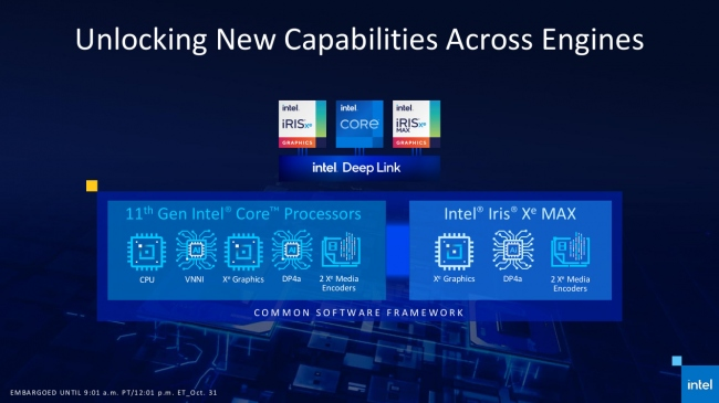 http://server.digimetriq.com/wp-content/uploads/2020/10/1604168415_601_Intel-Formally-Announces-Iris-Xe-MAX-Graphics-Deep-Link.php.jpeg