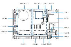 http://server.digimetriq.com/wp-content/uploads/2020/11/1604518436_161_SBC-runs-on-a-Vortex86EX2-SoC-with-a-split-personality.jpg