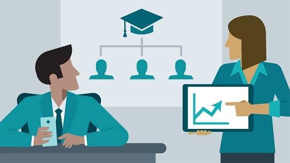 Course on strategic management