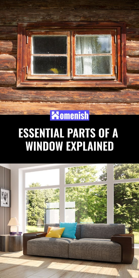 Explanation of the essential parts of the window