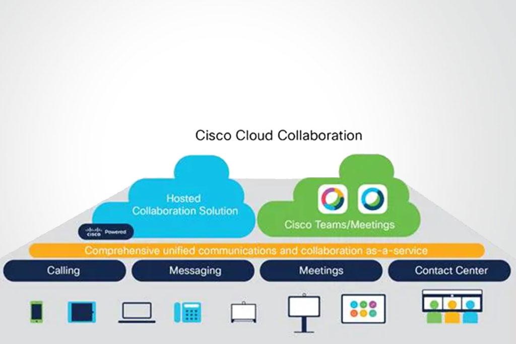 Hosting of collaboration solutions - TechMobi