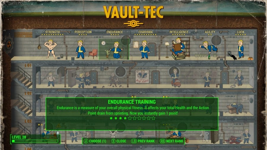 Here are the Best Perks in Fallout 4 –