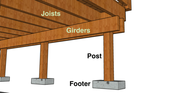 http://server.digimetriq.com/wp-content/uploads/2020/12/Roof-Rafters-Vs.-Trusses-Which-One-is-Better-for.png