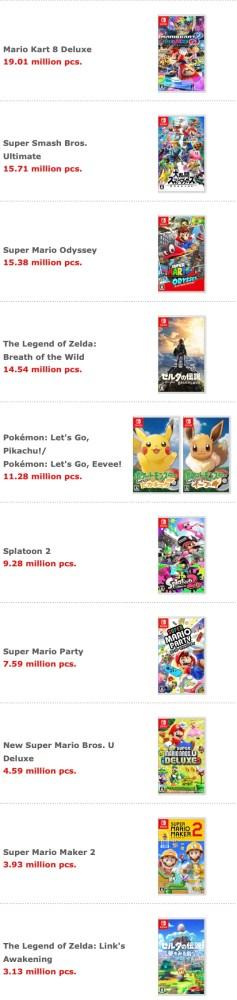 http://server.digimetriq.com/wp-content/uploads/2020/12/1608481174_380_Nintendo's-2d-quarter-FY-2020Financial results--.jpg