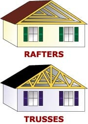 Image of rafters and rafters