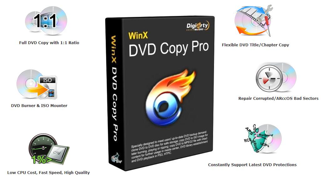 WinX DVD Copy Pro Review