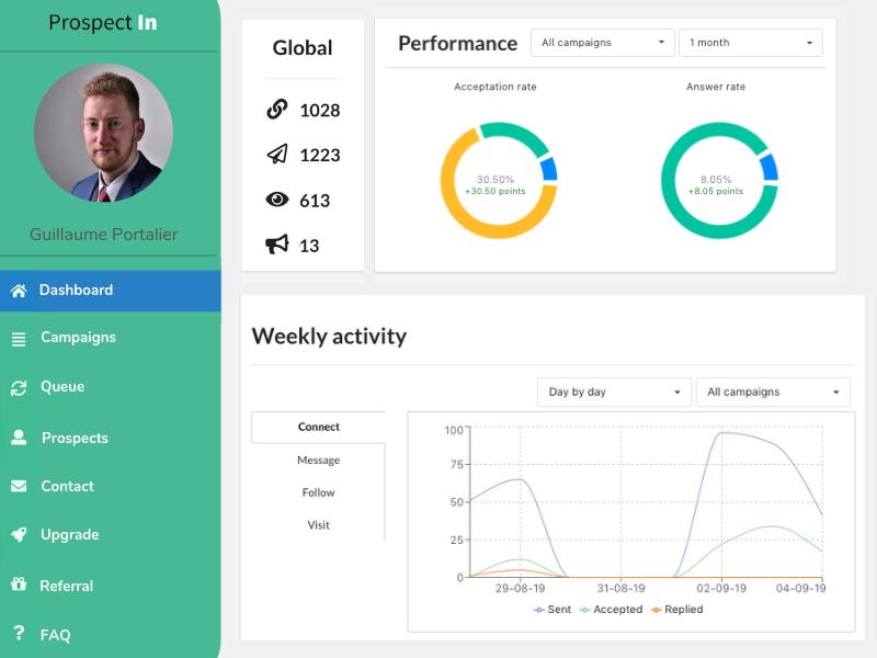 An Automation Tool For LinkedIn