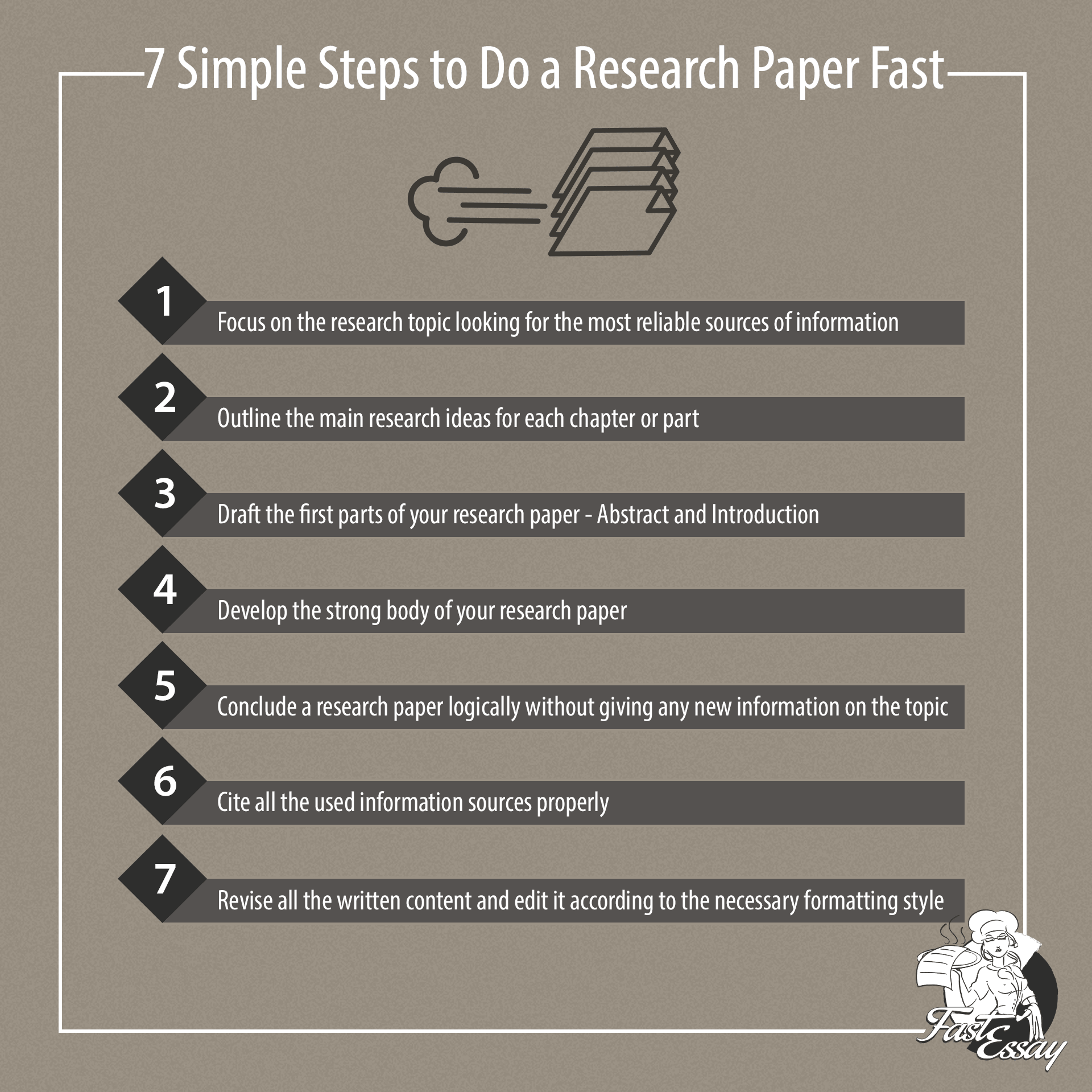 write a rapid research report