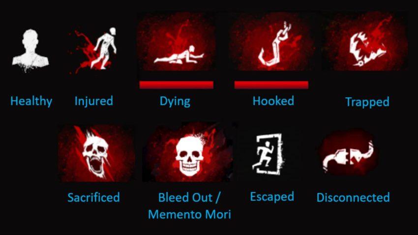 http://server.digimetriq.com/wp-content/uploads/2021/01/Dead-by-Daylight-Survivors-Icon-Status-Info-Guide.jpg