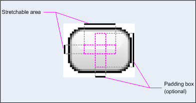 Interface diagram of a 9-band image