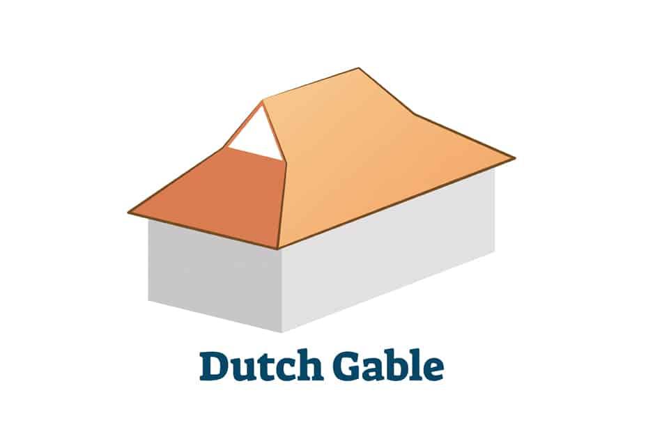 Dutch Gable Hip Roof