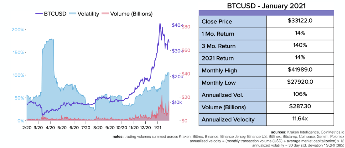 bitcoin trading volatility)