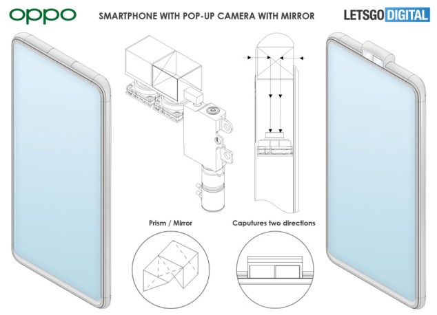OPPO Double Sided Pop-up Camera Patent