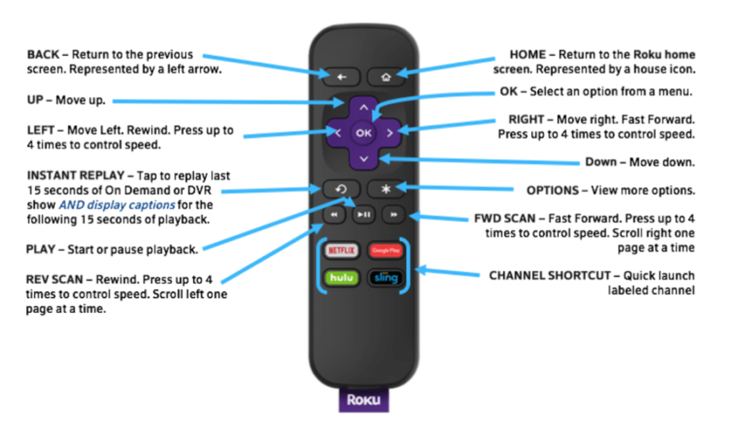 Remote not Working | How to pair your Roku Remote