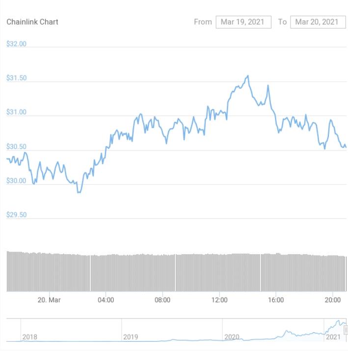 Bitcoin-Marktübersicht: Bitcoin verharrt unter $60.000 – drohen weitere Verluste?