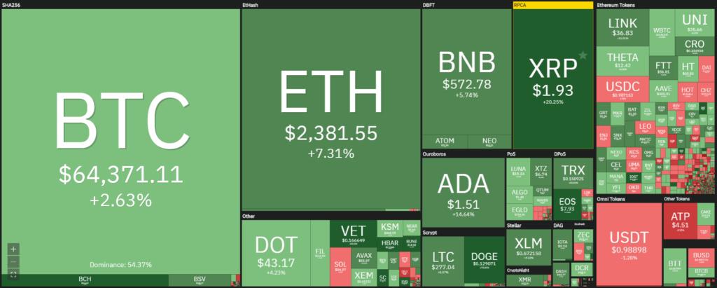 Bitcoin ETP startet an der Deutschen Börse XETRA