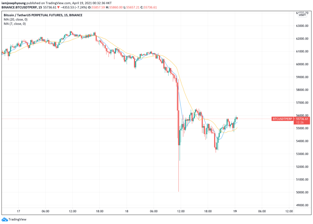 Aktien schon bald nicht mehr handelbar – Coinbase reagiert