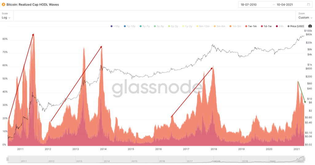 P2P Bitcoin Trade Volumes Surge in Kenya and Ghana but Nigeria Still Dominates – Emerging Markets Bitcoin News