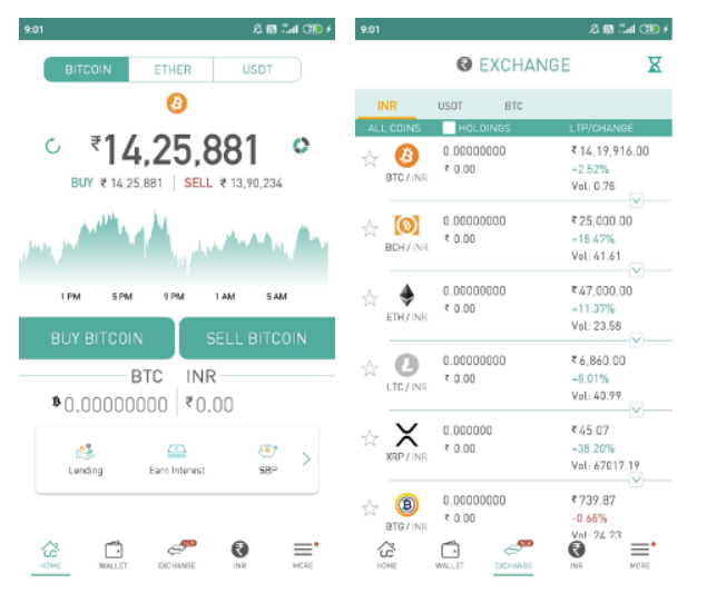 Top 5 Crypto Exchanges in India, Ranked: In-Depth Analysis
