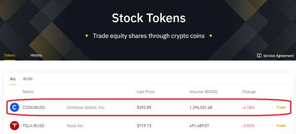 How to Buy Coinbase Stock Tokens on Binance (with Screenshots)